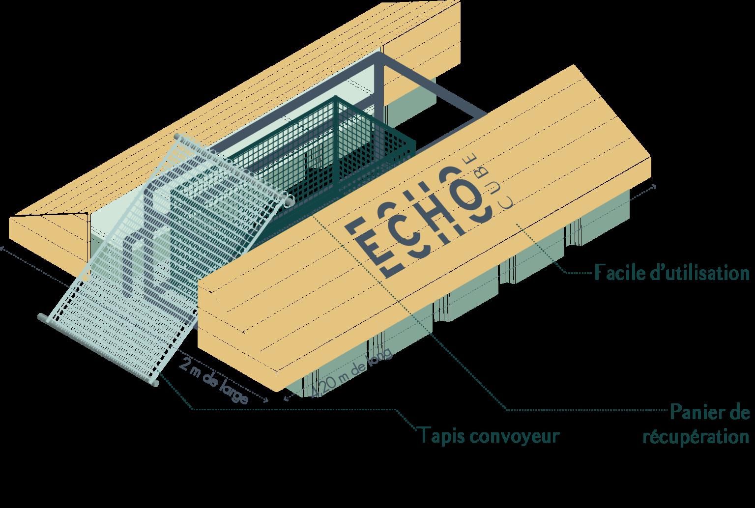 Illustration echo cube